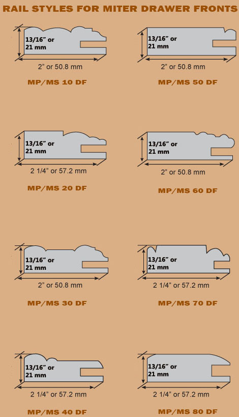 Profiles Rail Styles For Miter Drawer Fronts Custom