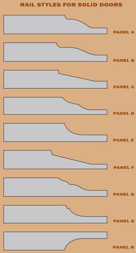 Solid Doors Panel Styles Mdf Doors Maple Amp Oak Doors