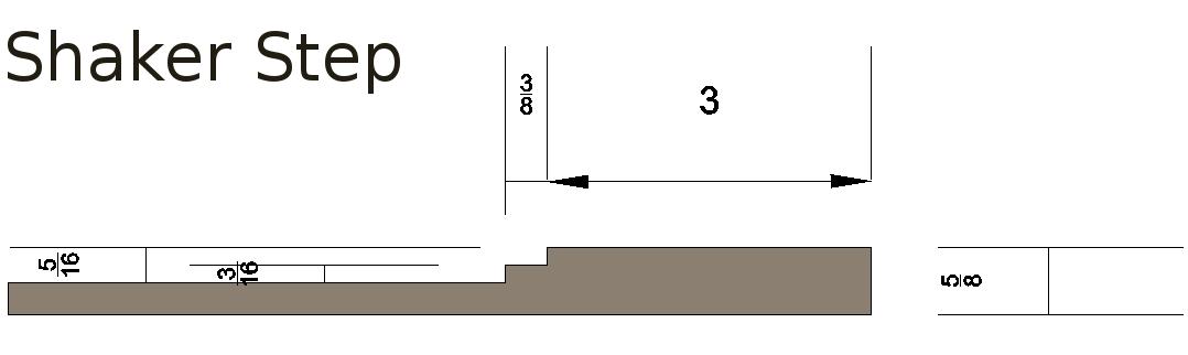 Shaker step wainscoting profile